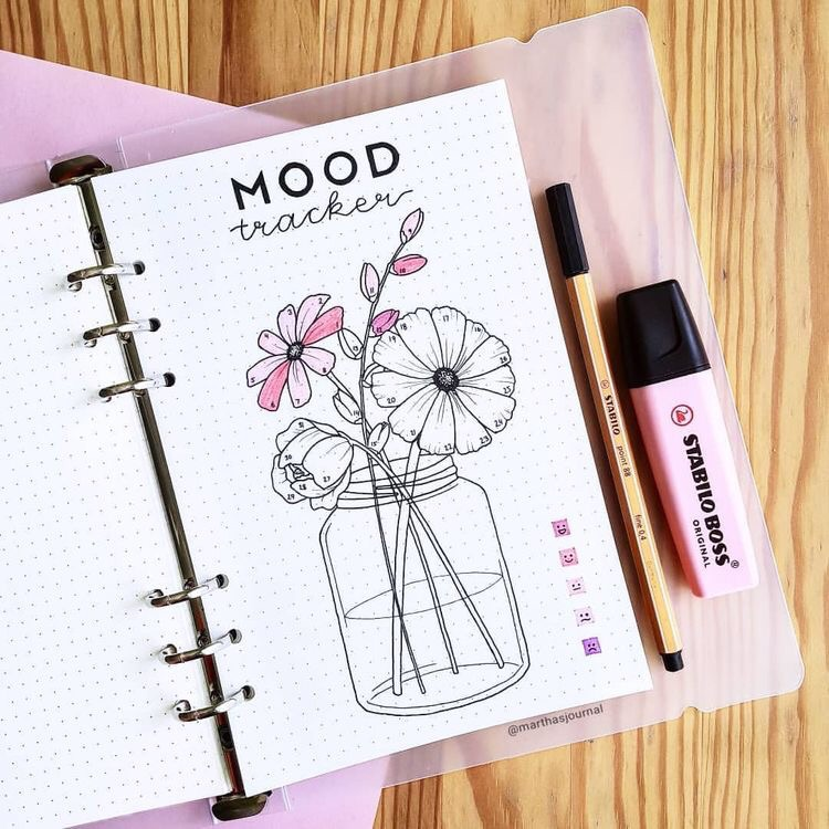 bullet journal, life and brain
