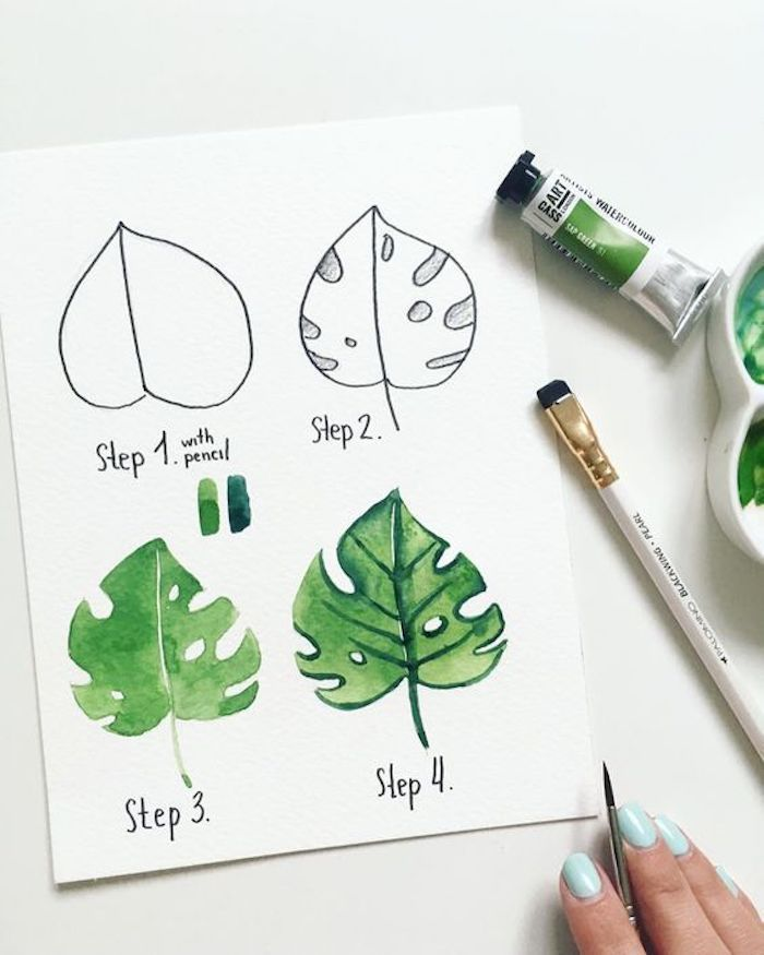 tutorial and how to draw