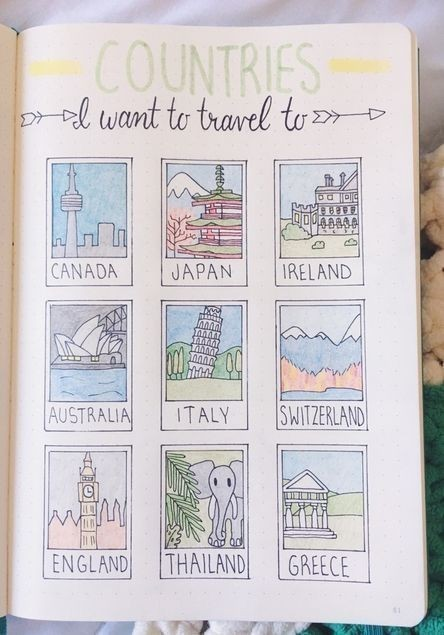 journal inspo, countries, draw and bullet journal