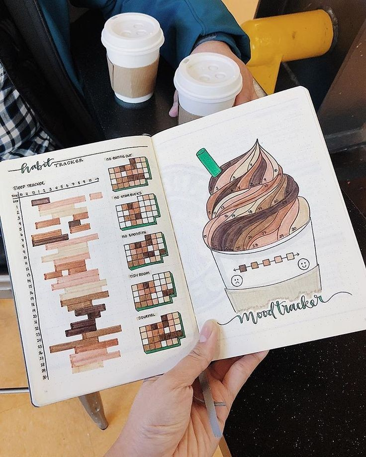 bujo, bullet journaling, mood tracker and bujo inspo